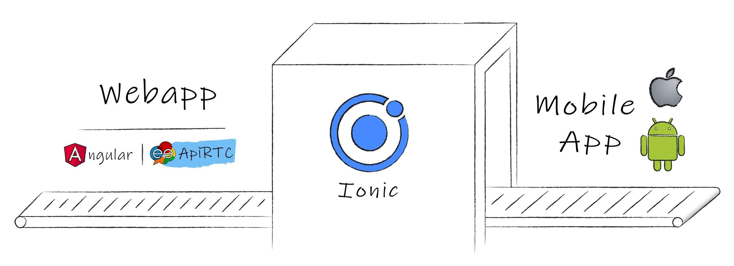 ApiRTC WebRTC Ionic